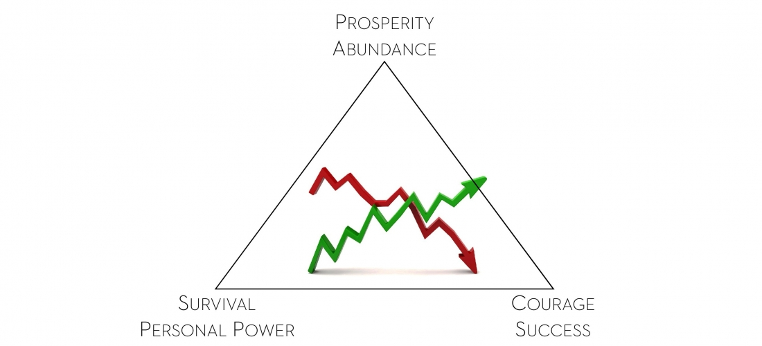 Components of Being Wealthy by Tessa Cason