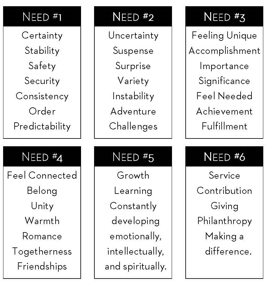 6 Basic Needs